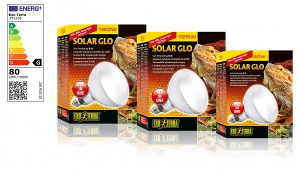 Exoterra Solar Glo UV-Strahler
